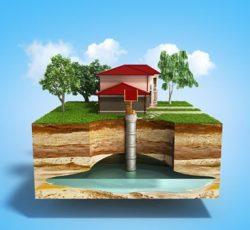 water-well-system-underground-aquifer